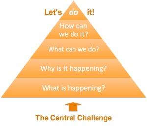 PyramidLite_Process
